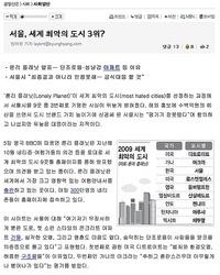 """ソウルが""""世界の最悪な都市ランク""""で第3位?"""