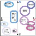 20160712_konkatsu_P38