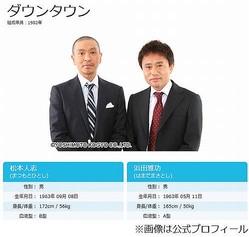 浜田雅功「松本をリスペクト」、33年目ダウンタウンが語ったコンビ愛。