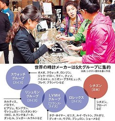 1e6842af0a14 世界一のブランドに!「日本製時計」シチズンの終わりなき戦い【1 ...