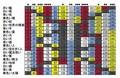 【当たる占いレポート】マヤの叡智が詰まった「マヤ暦リーディング」—あなたのKINは1〜260のうちどれ?