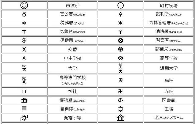 日本は地図記号もガラパゴス 外国人向け作成を決めた
