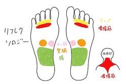 就寝前が効果的!足裏にサロンパスを貼った健康法に「やってみよう」の声殺到