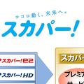 スカパーJSAT、新ブランド名「スカパー!」でサービス一元化、9月29日から新生スカパー!始動