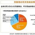 (図は厚労省「10月は有給取得推進期間です」ページより)