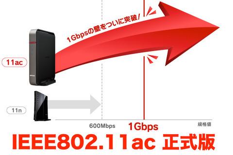 無線LAN規格「IEEE802.11ac」が正式版に!ドラフト版製品の対応状況も各メーカーが案内