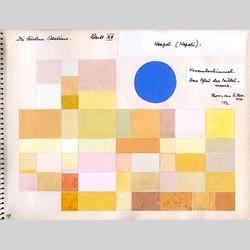"""日本初!20世紀にスイスやドイツで活動した画家""""オットー・ネーベル""""の回顧展"""