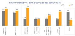 日本人は情報流出への危機意識は高いが、ガードは甘い?最新ITセキュリティレポートで見えた日本の盲点