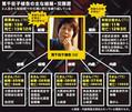筧千佐子被告の主な結婚・交際歴(写真=共同通信社)