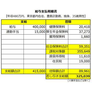 年末 調整 住民 税