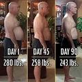 マクドナルドの食事を半年間食べ続けた米男性 27キロの減量に成功