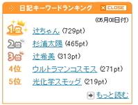 mixi 日記キーワードランキング(5月9日)