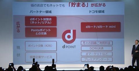NTTドコモ、ドコモポイントを進化させた「dポイント」を12月より提供!Pontaと連携し、ローソンでの買い物でポイントが使える、貯まる——提携店舗も順次拡大へ