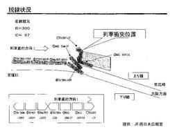 JR福知山線脱線現場見取り図。(提供:JR西日本広報室)