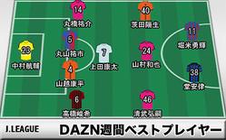 DAZN週間ベストプレイヤーが発表! 第8節はC大阪から最多3名が選出