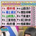 10代女子が最近好きじゃなくなった男性芸能人 1位「櫻井翔」