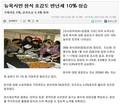 NYで韓国料理ブーム到来か「韓食の世界化まであと少し」