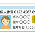 マイナンバー制度が始動 通知カードを受け取ったらどうする?