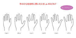 手の開き方で個性がわかる【ヨルコヨルタ】