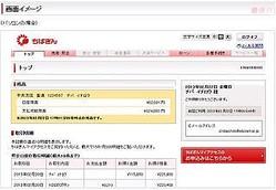サービス インターネット 千葉 銀行