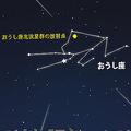 おうし座北流星群のイメージ図
