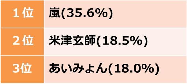 オリンピック ソング 東京 テーマ