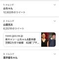 山里亮太と蒼井優が結婚 深夜のネット沸きTwitterトレンド独占