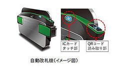 新型自動改札機のイメージ。QRコードによる改札機利用のモニター評価実験も行う予定