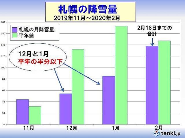降雪 量 札幌 アメダス 24時間降雪量(北海道) HBC北海道放送