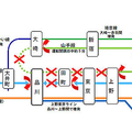 あす山手線・京浜東北線が一部運休 高輪...