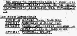 (写真)財務省決裁文書のうち、森友学園と日本会議との関係についての記述部分。改ざん後の文書では全面削除されていた