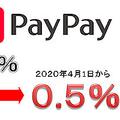 4月1日からPayPayのポイント還元率が1.5%から0.5%に引き下げられる