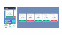 「ランキング通知」の画面イメージ。(画像: LINE証券株の発表資料より)