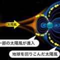 「太陽フレア」の影響 北海道でオーロラ観測ができる可能性も