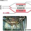 東京メトロ東西線が混雑率180%以下へ ホーム増設など大規模改良