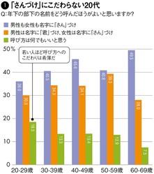 NTTコム リサーチ=アンケート調査協力