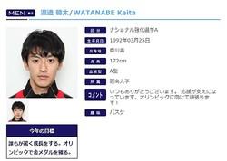 日本スケート連盟サイト スクリーンショット