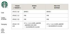 画像はスターバックス コーヒー ジャパンのホームページ スクリーンショット