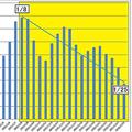 新型コロナ感染者数減少の要因 季節性よりもGoToの全国停止が影響か