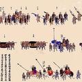 江戸時代の「参勤交代」って実際はどんなものだったのか