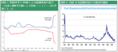 政府債務論のコペルニクス旋回、日本は反省せよ〜イエレン・パウエル連携は強力な株式支援に〜 - 武者陵司