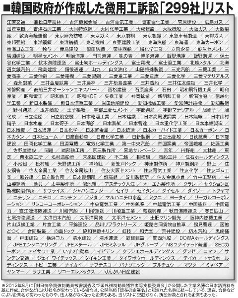韓国作成「徴用工企業299社リスト」に日本企業の担当者絶句