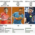 26日に開幕する全米オープンテニスで注目の5選手(2019年8月25日作成)。(c)SOPHIE RAMIS / GAL ROMA / JONATHAN WALTER / AFP