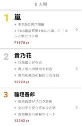 稲垣吾郎のブログに登場した女の子は20年来の友人の娘とのこと