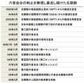 核保有国の北朝鮮と日本、INFオプション - リチャード・ローレス (元米国防総省副次官〈アジア太平洋安全保障担当〉)  - WEDGE Infinity