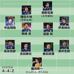 キルギス戦の予想スタメン。吉田、伊東、遠藤らこの試合のみの招集となった選手が主体か。(C)SOCCER DIGEST