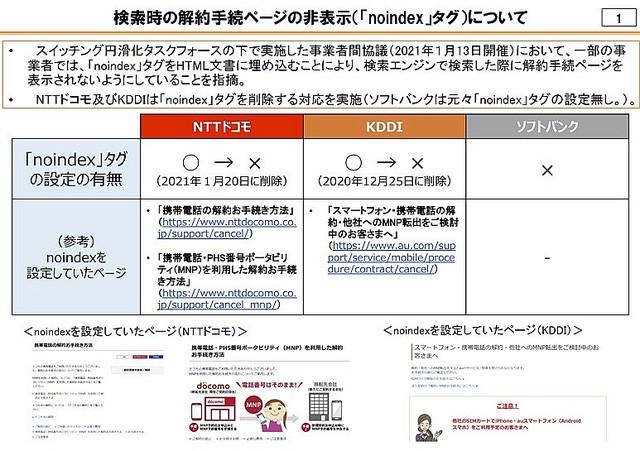 [画像] ドコモとKDDI、解約ページに「noindex」タグ挿入 検索で非表示にしていたと判明
