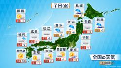 7日の天気予報。