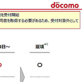 NTTドコモの規格外提案「オンライン解約手続き」は他社にも広まる?