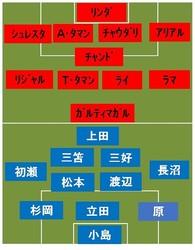 日本vsネパール スタメン発表